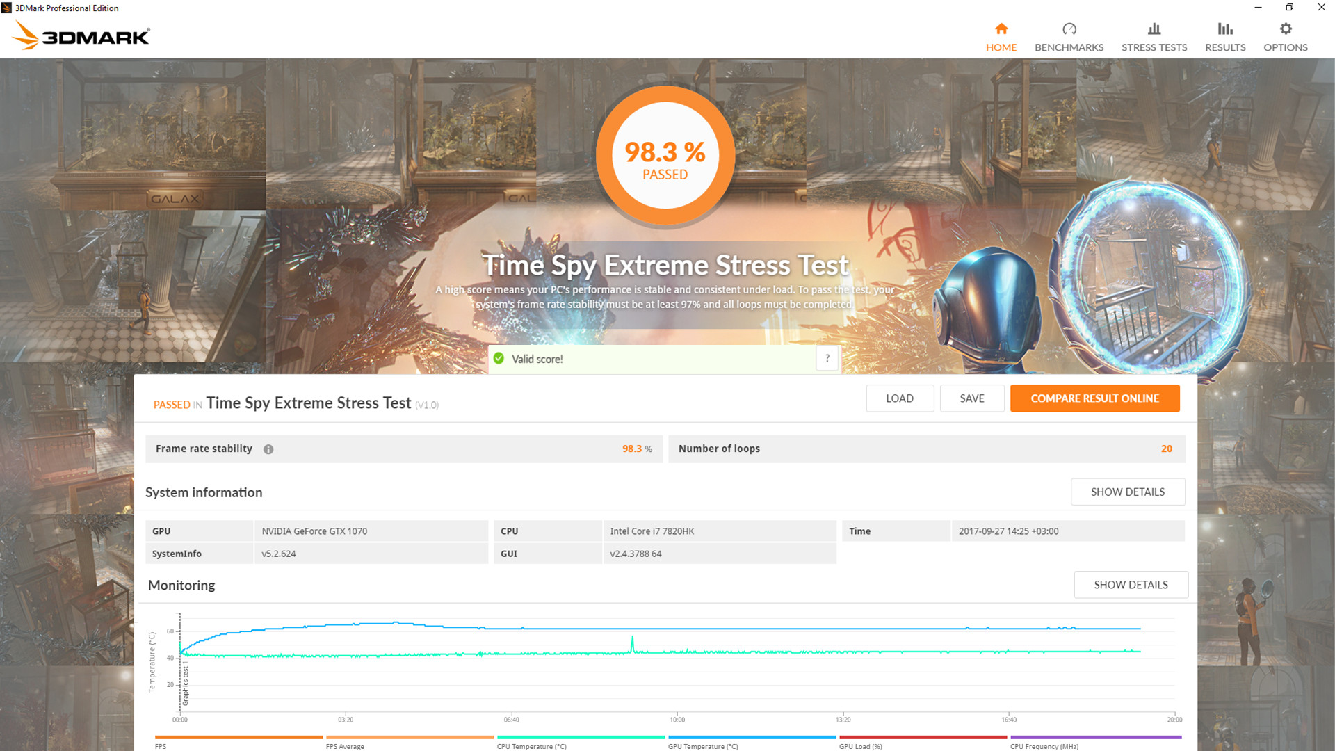 3DMark Time Spy Extreme Stress Test result screenshot